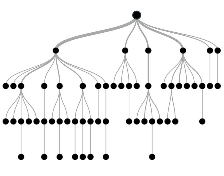Caratteristiche degli alberi di decisione (decision tree) in informatica