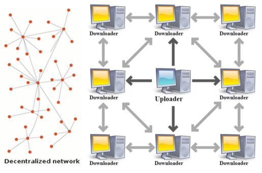 Caratteristiche e funzionamento del protocollo Torrent