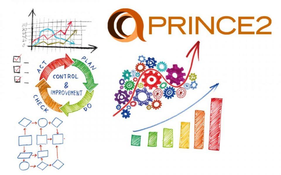 Cos'è il metodo PRINCE2 e la differenza con ITIL