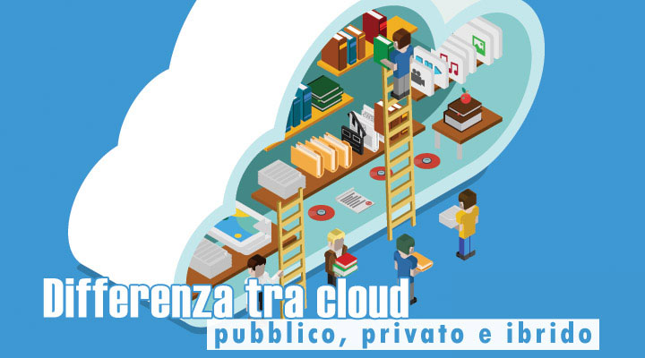 Differenza tra Cloud pubblico, privato, ibrido e community in informatica