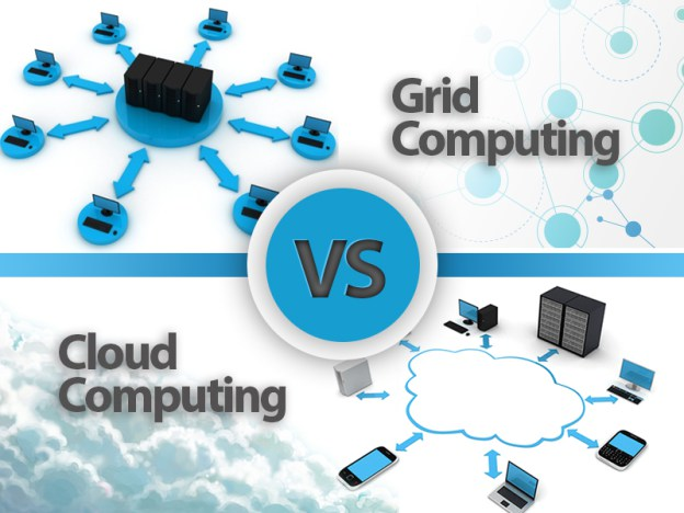 Differenza tra Grid computing e Cloud computing in informatica