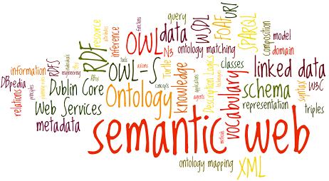 Ontologie, RDF, RDF Schema e OWL nel web semantico