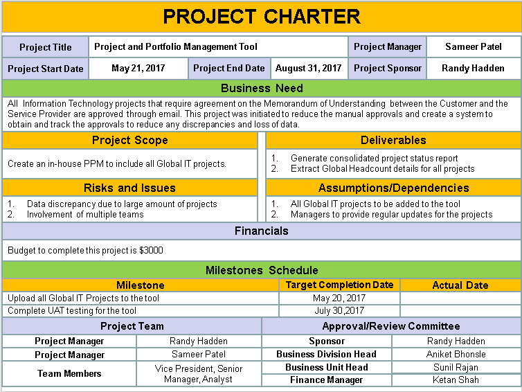 Project Management: Cos'è e a cosa serve il Project Charter