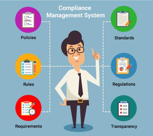 Vantaggi del compliance management in azienda per il rispetto dei requisiti