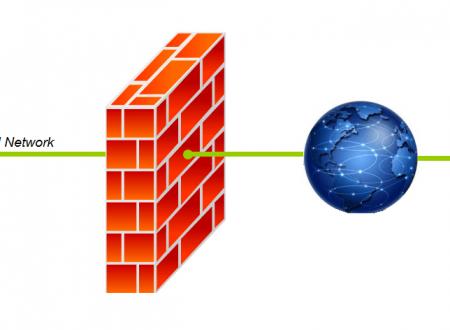 Caratteristiche e tipologie dei firewall in informatica
