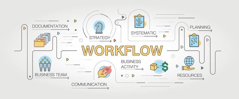 Come è possibile migliorare i processi aziendali?