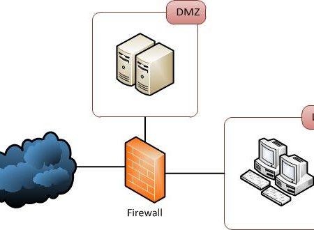 Differenza tra Firewall e DMZ (DeMilitarized Zone) in informatica