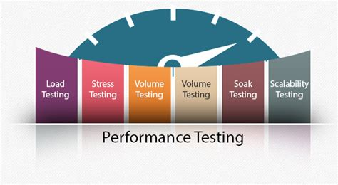 Testing software: Differenze tra performance test, load test e stress test