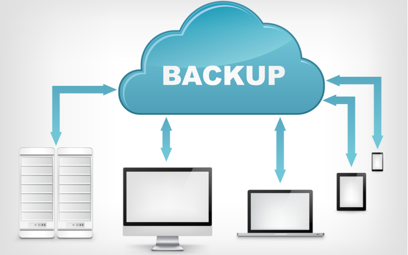 Cos'è e a cosa serve il Backup in informatica