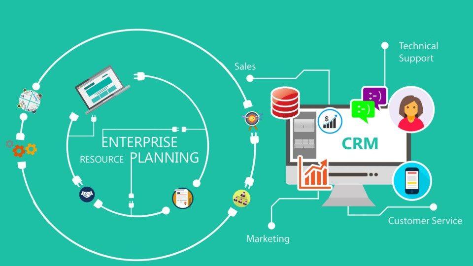 CRM aziendale: Che cos'è e come funziona l'Identità nel Web