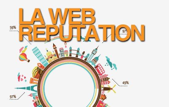 Cos'è e come funziona la Web Reputation in informatica