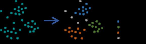 Caratteristiche e funzionamento degli algoritmi di clustering in informatica