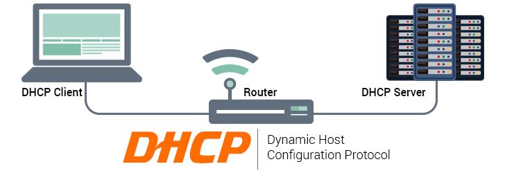 Caratteristiche e funzionamento del DHCP in informatica