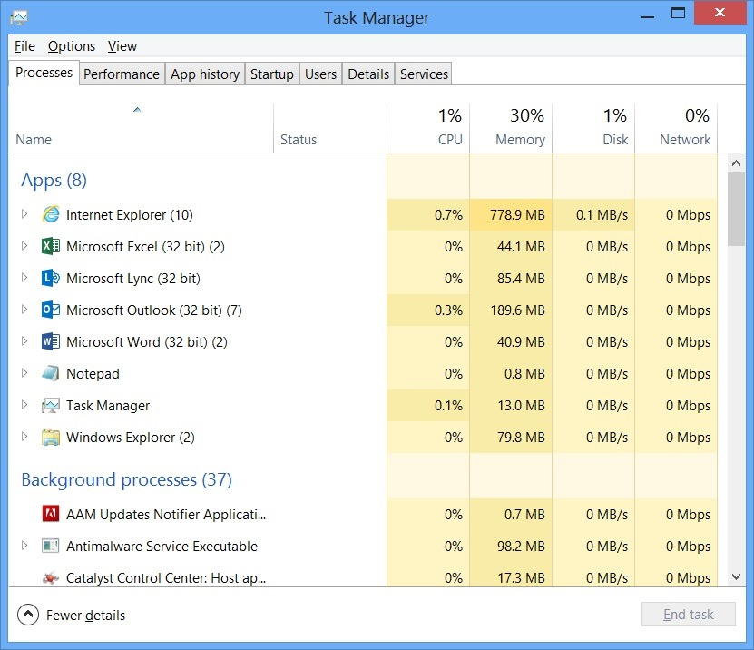 Che cos'è e a che cosa serve il Task Manager in Windows