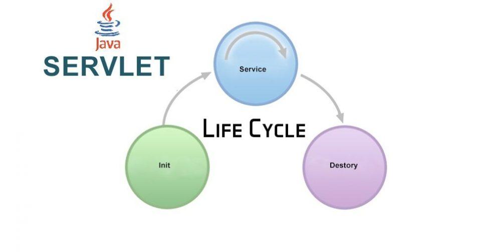 Come è strutturato e funziona il ciclo di vita di una Servlet