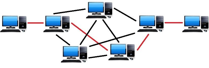 Caratteristiche e Differenza Commutazione di circuito e Commutazione di pacchetto nelle reti