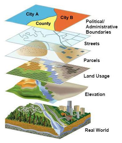 Caratteristiche, funzionamento e applicazioni del GIS (Geographic Information Systems)