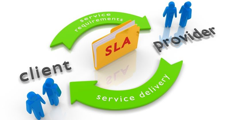 Che cos'è e a che cosa serve il Service Level Management (SLM)