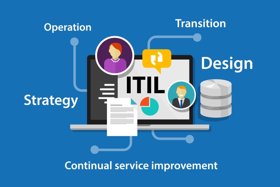 Che cos'è e i vantaggi dell'ITIL in azienda