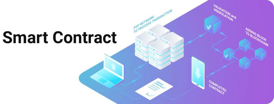 Definizione, caratteristiche, funzionamento e validità degli smart contract