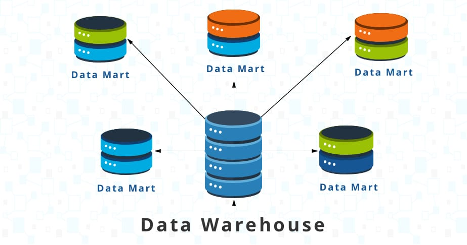 Differenza tra Data Warehouse (DWH) e Data Mart (DM) in azienda