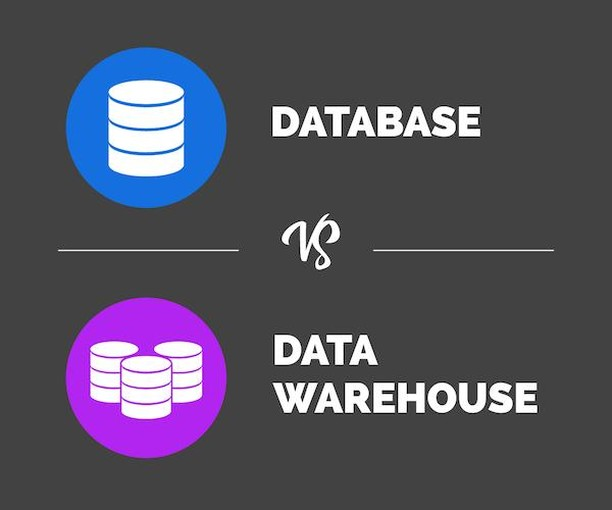 Differenza tra Data Warehouse e Database Relazionale in informatica