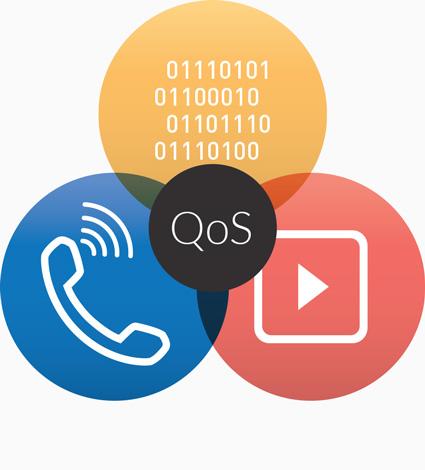 Differenza tra QoS (Quality of Service) e QoV (Quality of Voice)