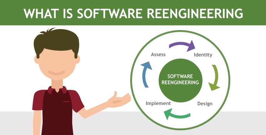 Fasi del Processo di Reengineering in informatica