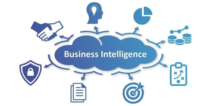 Fasi del ciclo di Business Intelligence (BI) per i processi decisionali