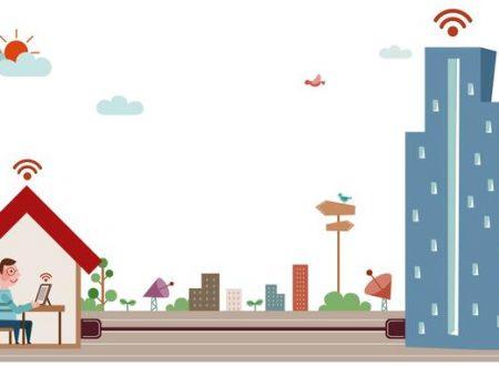 Smart working: Sostenibilità economica, sociale e ambientale