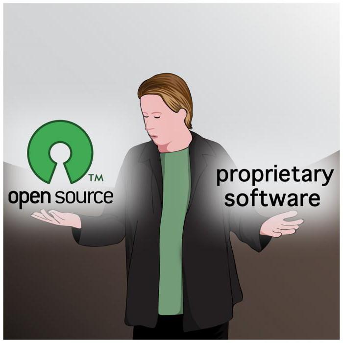 Differenza tra open source e proprietary software in informatica