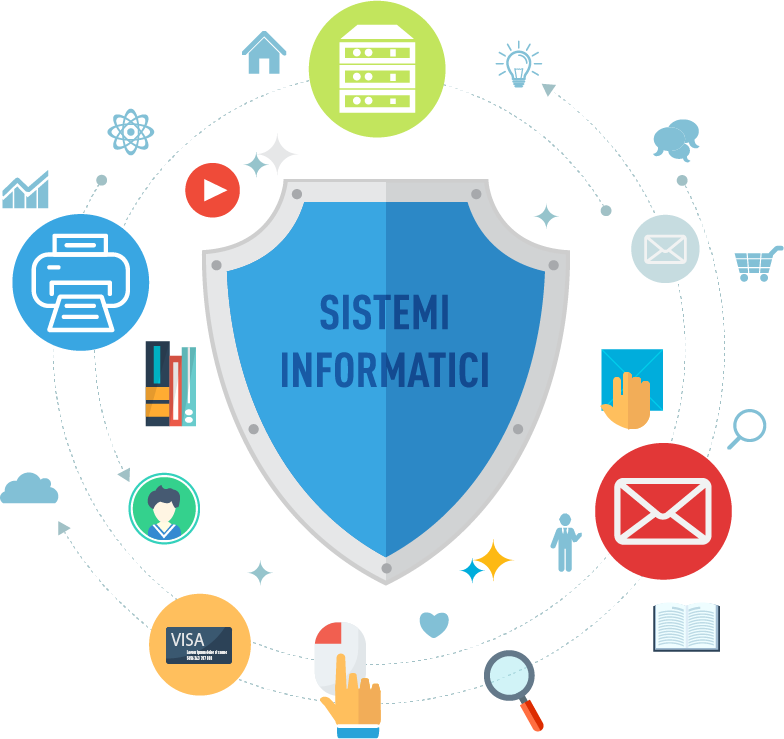 Il ruolo dell'informatica nelle aziende: Sistemi Informatici e Sistemi Informativi