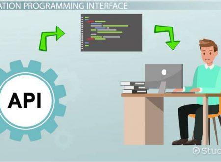 Caratteristiche e utilizzo delle API (Application Programming Interface) in informatica