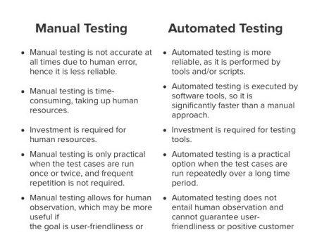 Test automation: Che cos'è e come automatizzare il testing manuale