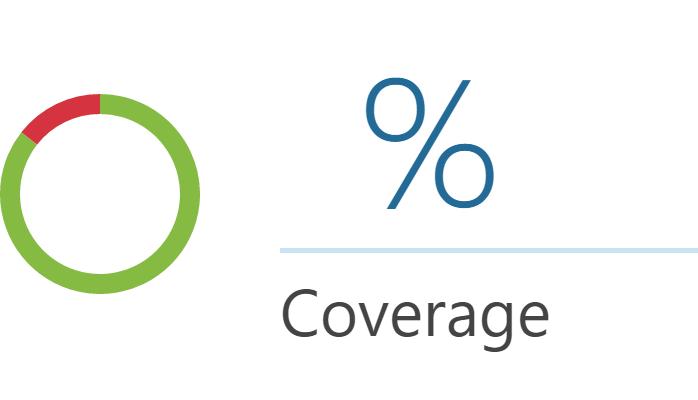 Testing software: Che cos'è e a cosa serve la Code Coverage (copertura del codice)
