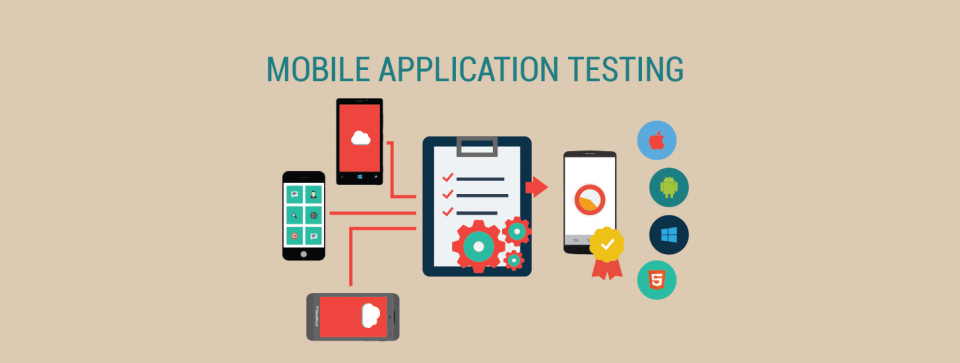 Software testing: Characteristics and types of mobile testing