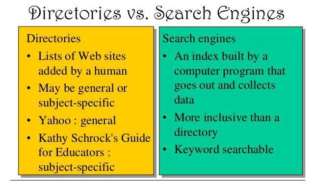 Cosa sono, come funzionano e differenza tra motori di ricerca e web directory
