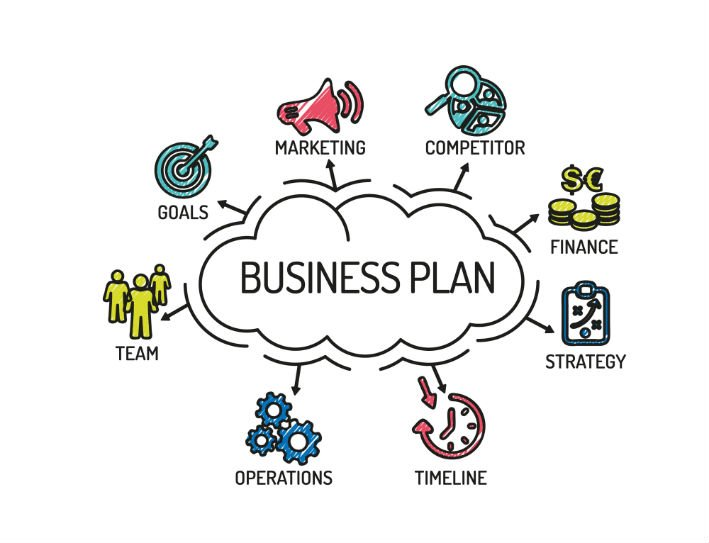 Definizione, caratteristiche e importanza di un Business Plan per startup