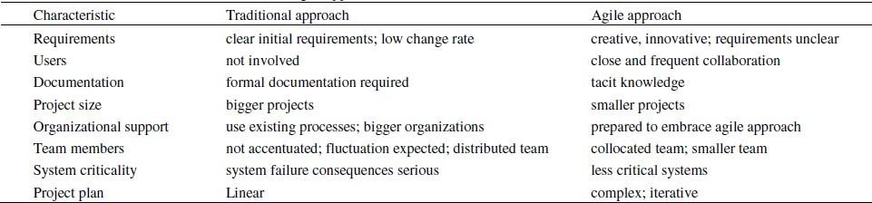 Differenze tra l'approccio Tradizionale e l'Agile