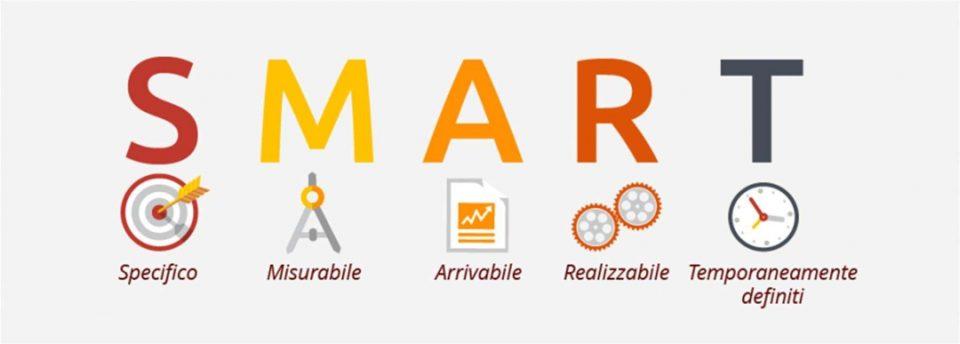 Startup: Cosa sono, importanza e utilizzo degli obiettivi S.M.A.R.T