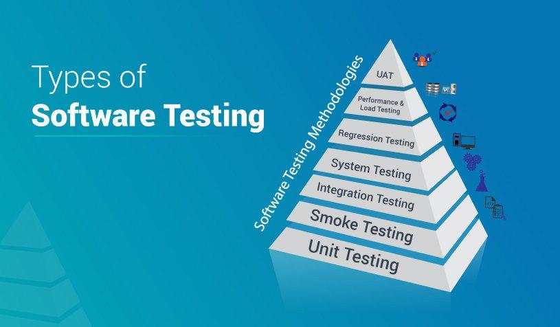 Tipi e classificazione del testing software in informatica