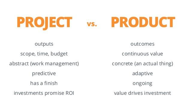 Caratteristiche e Differenza tra Prodotto e Progetto in azienda