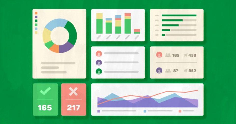 Caratteristiche e importanza del software management reporting