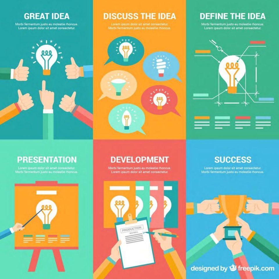 Che cos'è e attività principali della gestione di un progetto