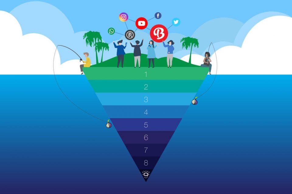 Cosa contiene e suddivisione dei livelli nel Deep Web