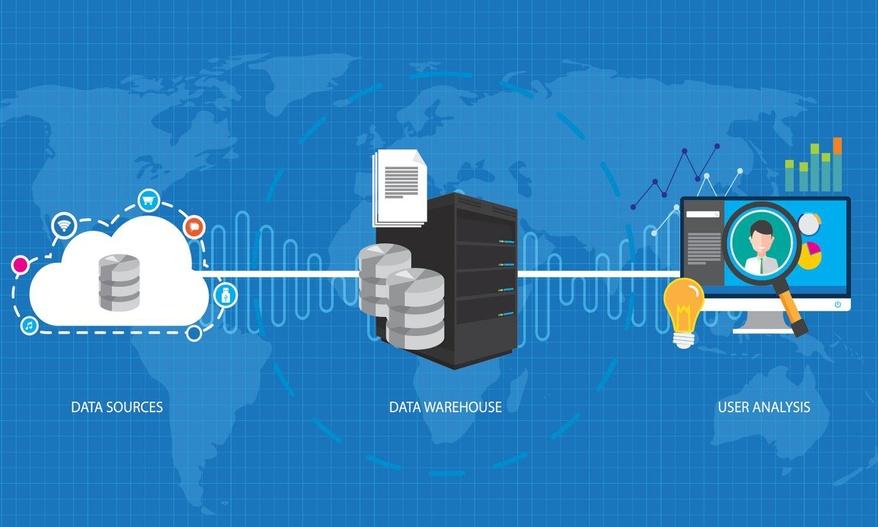 Definizione e come creare e progettare un Data Warehouse