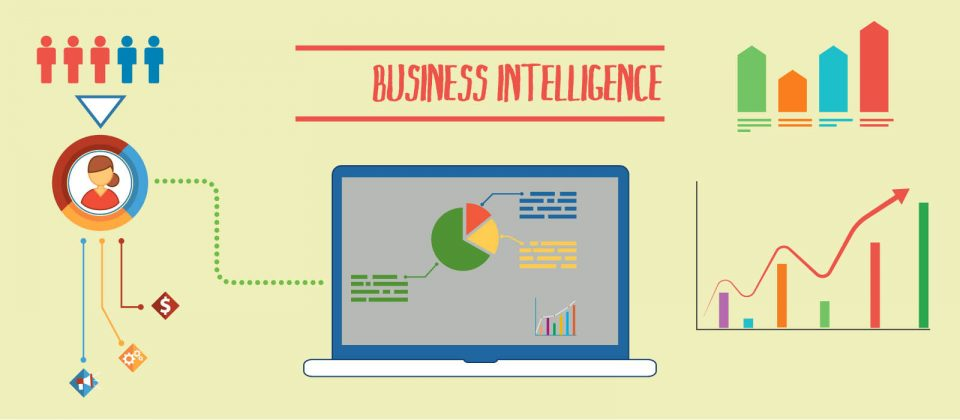 Differenza e esempi di Business Intelligence operativa e orientata agli eventi