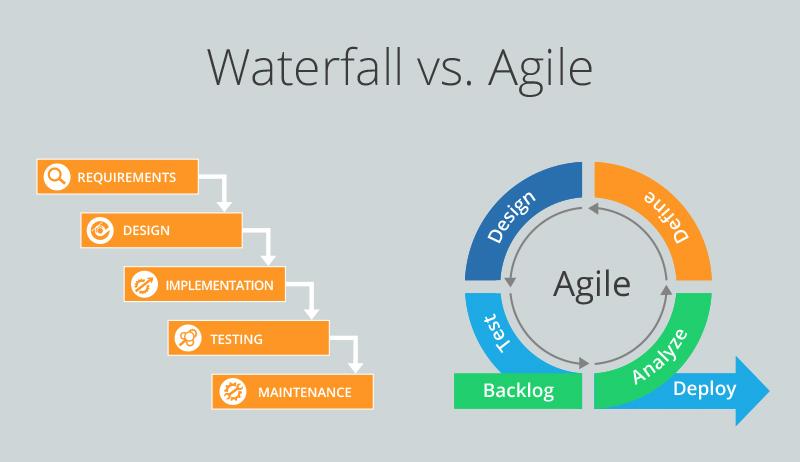 Differenze tra la metodologia Waterfall e Scrum