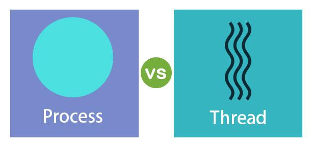 Caratteristiche e Differenza tra processo e thread in informatica