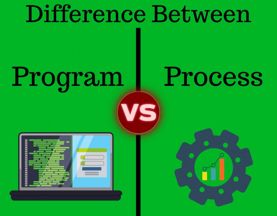 Caratteristiche e Differenza tra programma e processo in informatica